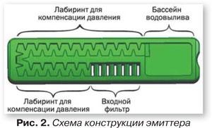Схема-имиттера